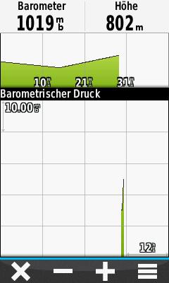20200322_GPSHöhenmesser_001_2