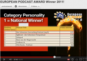 European Podcast Award 2011 / Schweiz --> Personality
